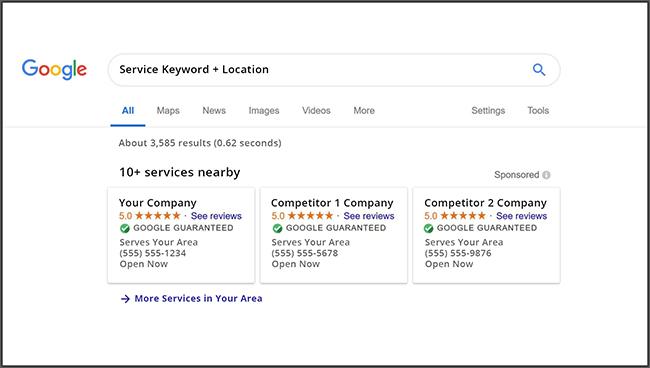google-local-services-ads-toronto